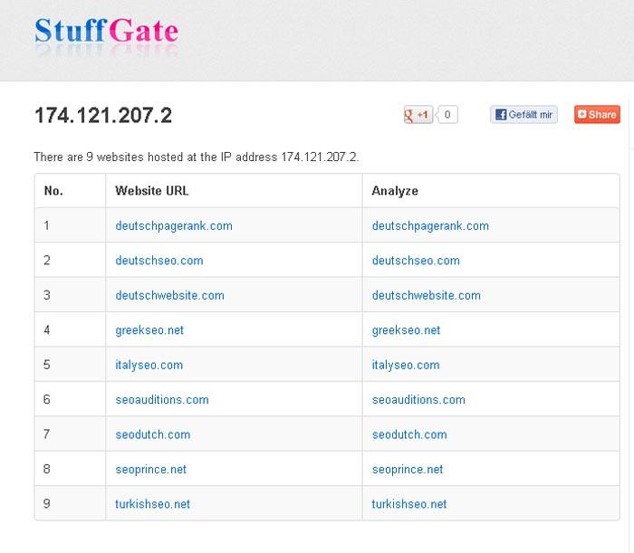 deutschseo Analye der Domain nach IP